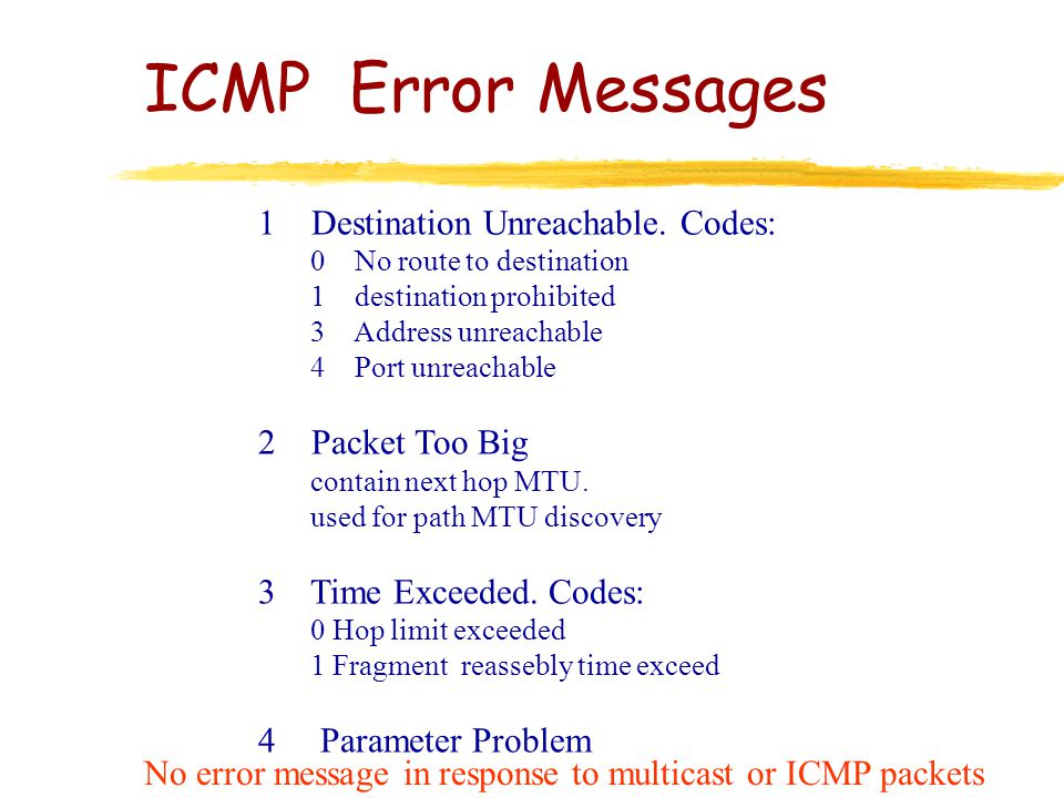 ICMP…. Streamlined zRemoved unused functions in ICMP of v4 zIncorporate IGMP of v4 Type CodeChecksum Message Body