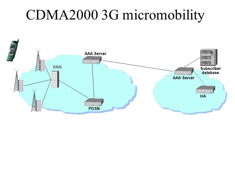 CDMA2000 3G micromobility AAA Server HA AAA Server Subscriber database PDSN RNN