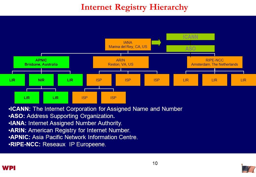 11 IPv6 Address Formats
