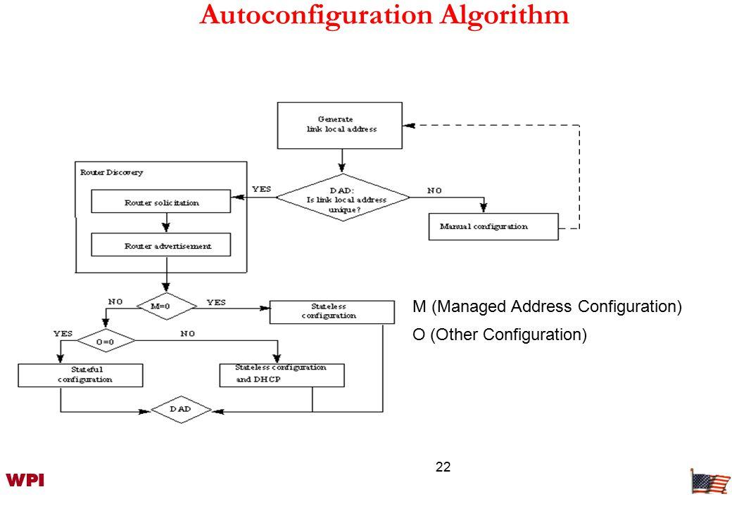 23 Packet Transmission Algorithm