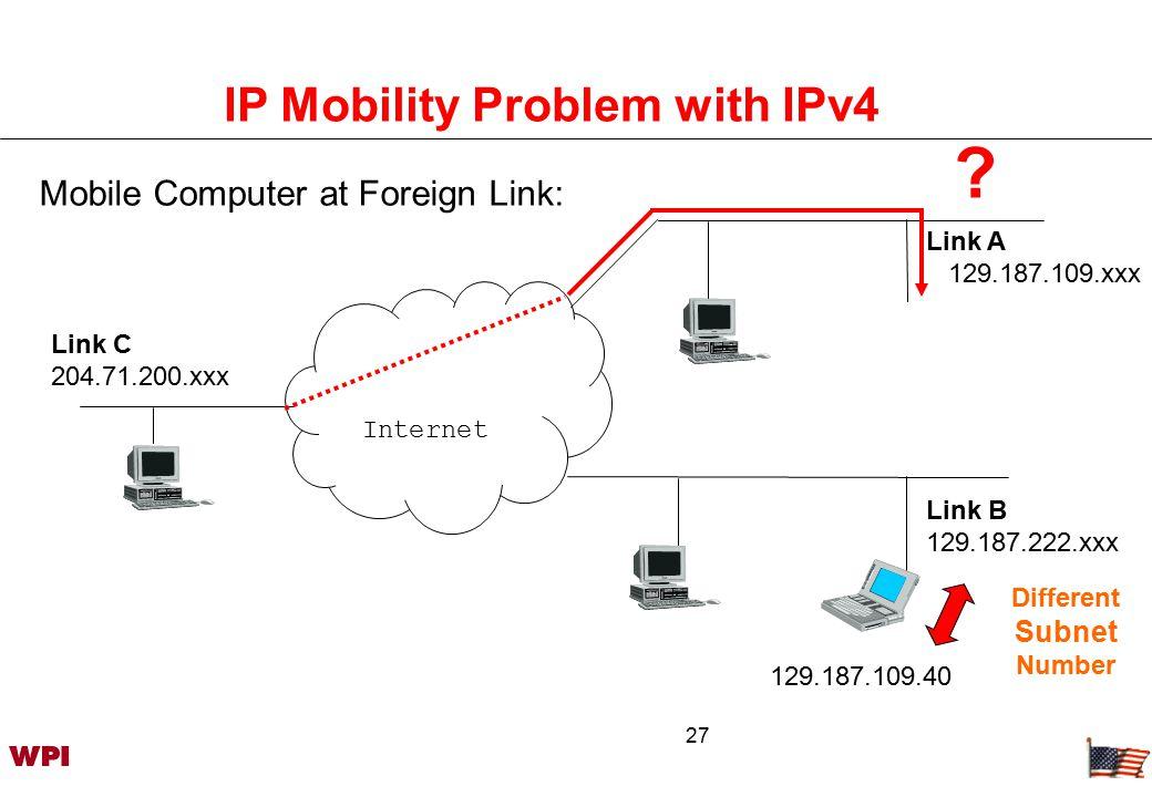 28 Packet Delivery with IPv4 Internet R R R Link B Link C Mobile Node Node C Node C sends to the Home Address of the Mobile Node Home Agent tunnels to Foreign Agent (CoA) Mobile Node sends directly to Node C 1 Tunnel 1 2 3 3 Foreign Agent Home Link Link A
