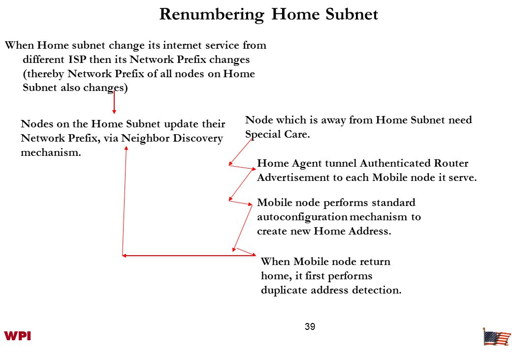 39 Renumbering Home Subnet When Home subnet change its internet service from different ISP then its Network Prefix changes (thereby Network Prefix of all nodes on Home Subnet also changes) Nodes on the Home Subnet update their Network Prefix, via Neighbor Discovery mechanism.