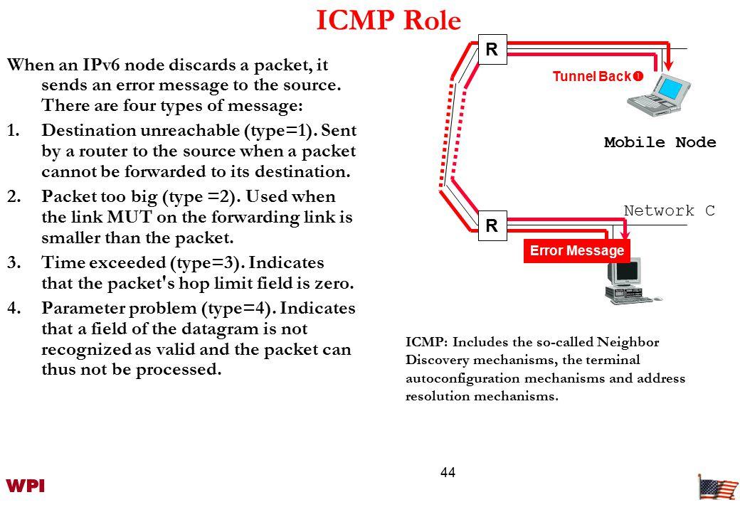 45 Handling ICMP Scenario 2 When CoN send error message through Home Agent.