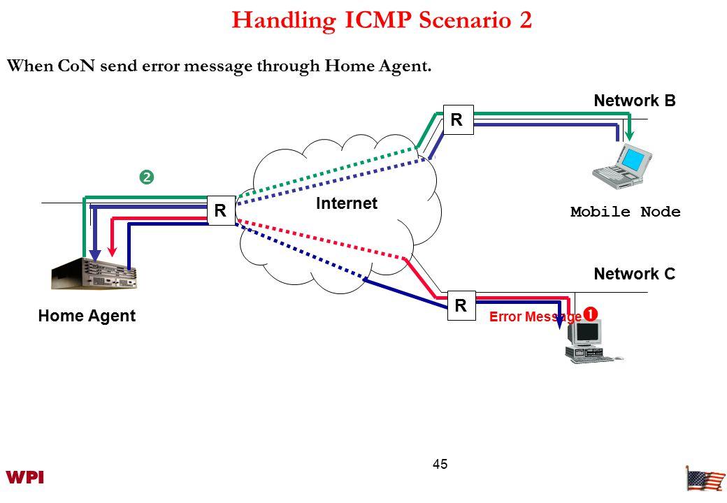 46 Smooth/Fast/Seamless Handover Smooth handover == low loss Fast handover == low delay –30 ms.