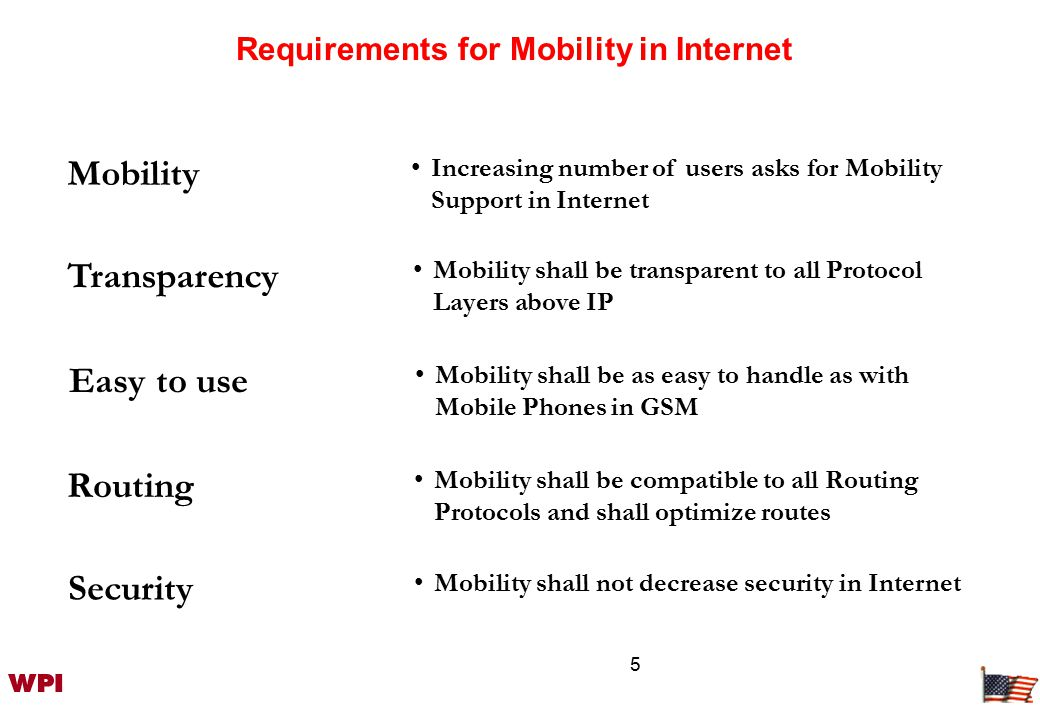 5 Requirements for Mobility in Internet Mobility Increasing number of users asks for Mobility Support in Internet Transparency Mobility shall be transparent to all Protocol Layers above IP Routing Mobility shall be compatible to all Routing Protocols and shall optimize routes Easy to use Mobility shall be as easy to handle as with Mobile Phones in GSM Security Mobility shall not decrease security in Internet