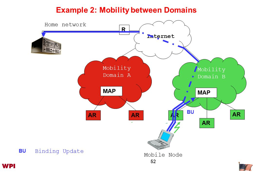 53 Summary Both sides , Internet and Cellular Communication, have recognized the promising potential of the Mobile Internet market IPv6 and Mobile IPv6 are seen as an efficient and scalable solution for the future Mobile Internet Co-operation between organizations of the Internet and Cellular Communication side are established Numerous research activities take place in the area of IPv6 for mobile users From the technical side not all problems are solved now - but we are doing a good job here