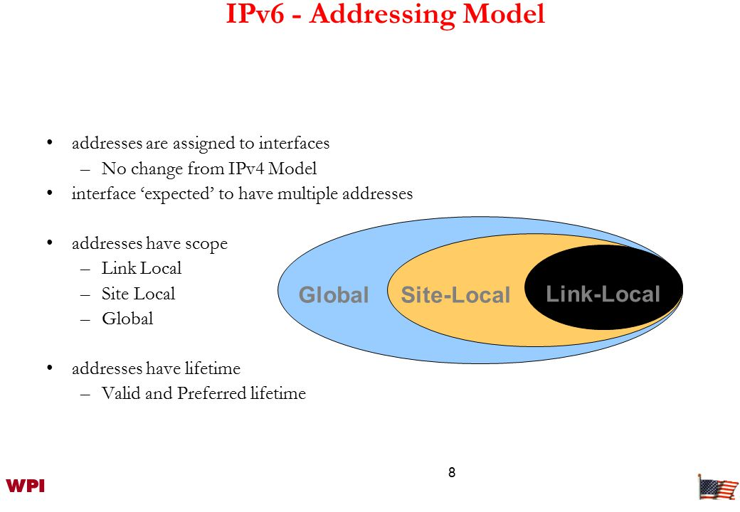 8 IPv6 - Addressing Model addresses are assigned to interfaces –No change from IPv4 Model interface 'expected' to have multiple addresses addresses have scope –Link Local –Site Local –Global addresses have lifetime –Valid and Preferred lifetime Link-Local Site-LocalGlobal