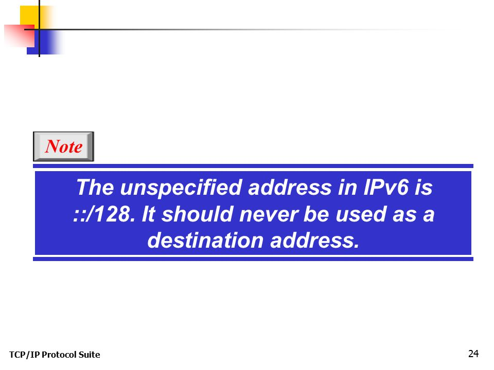 TCP/IP Protocol Suite 24 The unspecified address in IPv6 is ::/128.