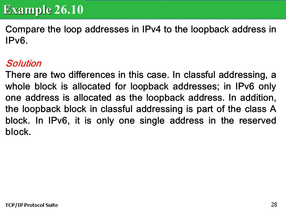 TCP/IP Protocol Suite 28 Compare the loop addresses in IPv4 to the loopback address in IPv6.