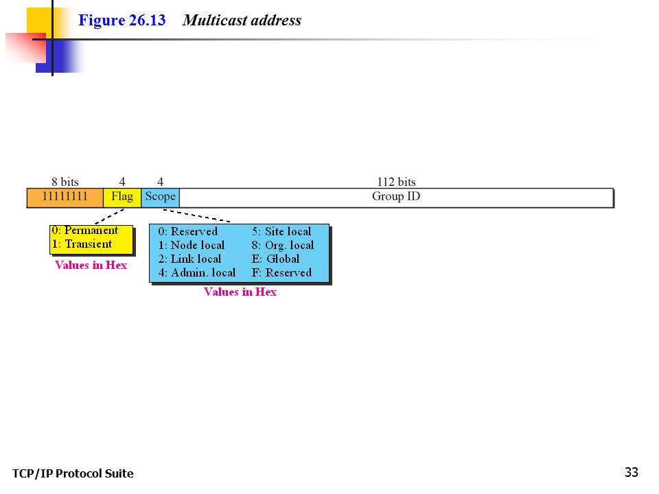 TCP/IP Protocol Suite 33 Figure 26.13 Multicast address