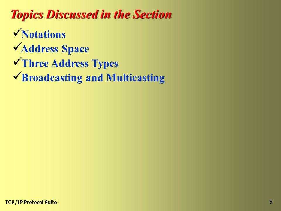 TCP/IP Protocol Suite 6 Figure 26.1 IPv6 addresses