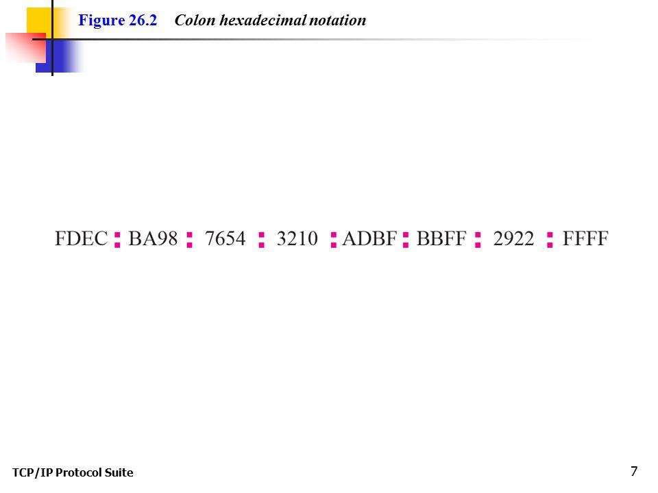 TCP/IP Protocol Suite 7 Figure 26.2 Colon hexadecimal notation