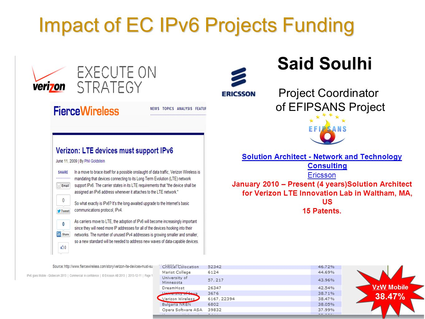 Impact of EC IPv6 Projects Funding Solution Architect - Network and Technology Consulting Ericsson January 2010 – Present (4 years)Solution Architect for Verizon LTE Innovation Lab in Waltham, MA, US 15 Patents.