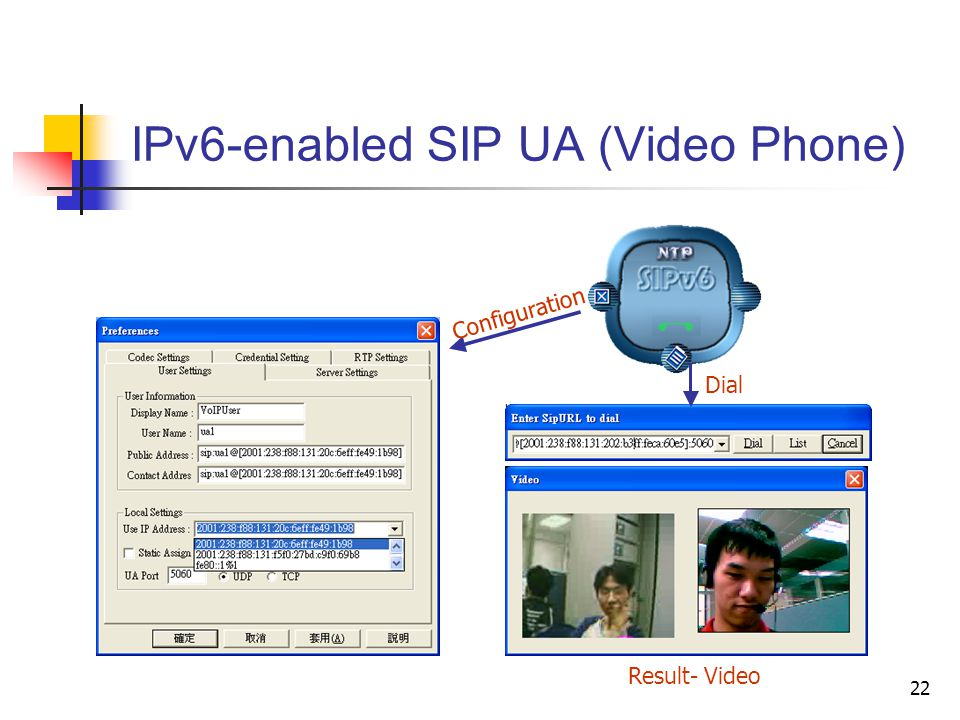 22 IPv6-enabled SIP UA (Video Phone) Configuration Dial Result- Video