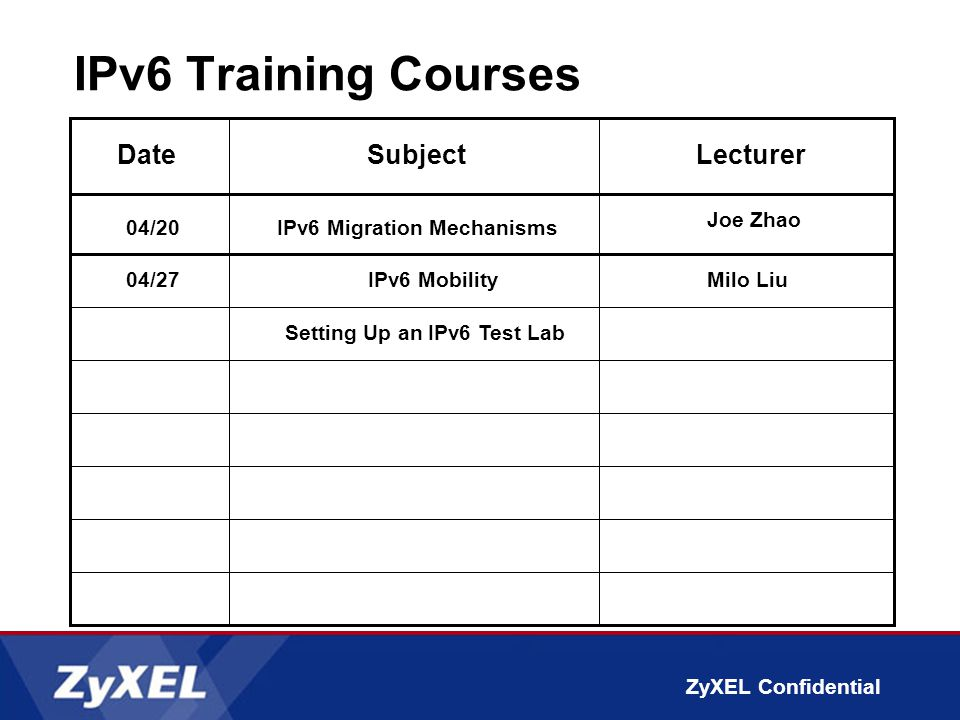 ZyXEL Confidential IPv6 Training Courses DateSubjectLecturer Setting Up an IPv6 Test Lab IPv6 Migration Mechanisms IPv6 Mobility Joe Zhao Milo Liu 04/