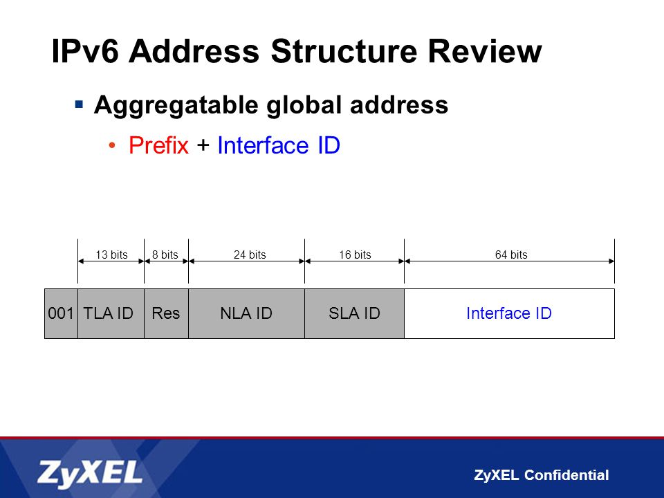 ZyXEL Confidential IPv6 Address Structure Review  Aggregatable global address Prefix + Interface ID TLA IDInterface ID 13 bits64 bits SLA ID 24 bits 001NLA ID 16 bits Res 8 bits