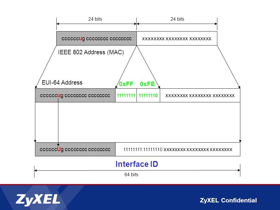 ZyXEL Confidential ccccccug cccccccc ccccccccxxxxxxxx xxxxxxxx xxxxxxxx 1111111111111110 0xFF0xFE EUI-64 Address ccccccug cccccccc cccccccc 24 bits xxxxxxxx xxxxxxxx xxxxxxxx IEEE 802 Address (MAC) ccccccUg cccccccc cccccccc 64 bits 11111111 11111110 xxxxxxxx xxxxxxxx xxxxxxxx Interface ID