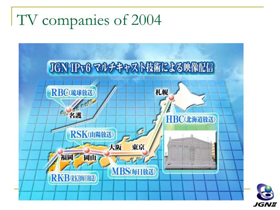 TV companies of 2004