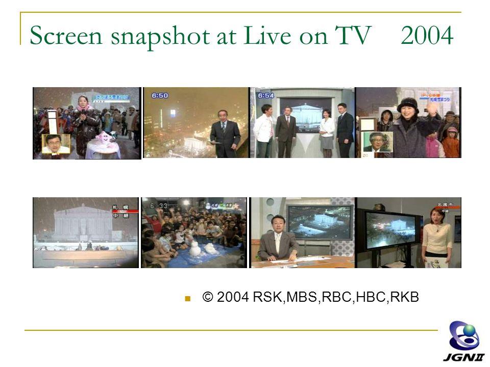 Screen snapshot at Live on TV 2004 © 2004 RSK,MBS,RBC,HBC,RKB