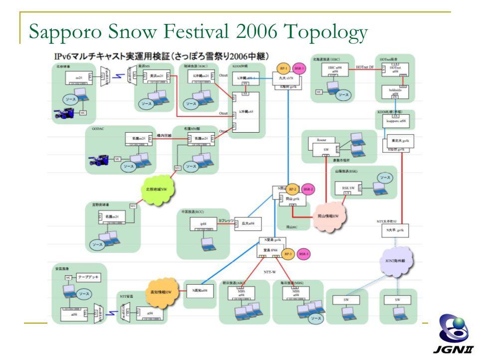 Sapporo Snow Festival 2006 Topology