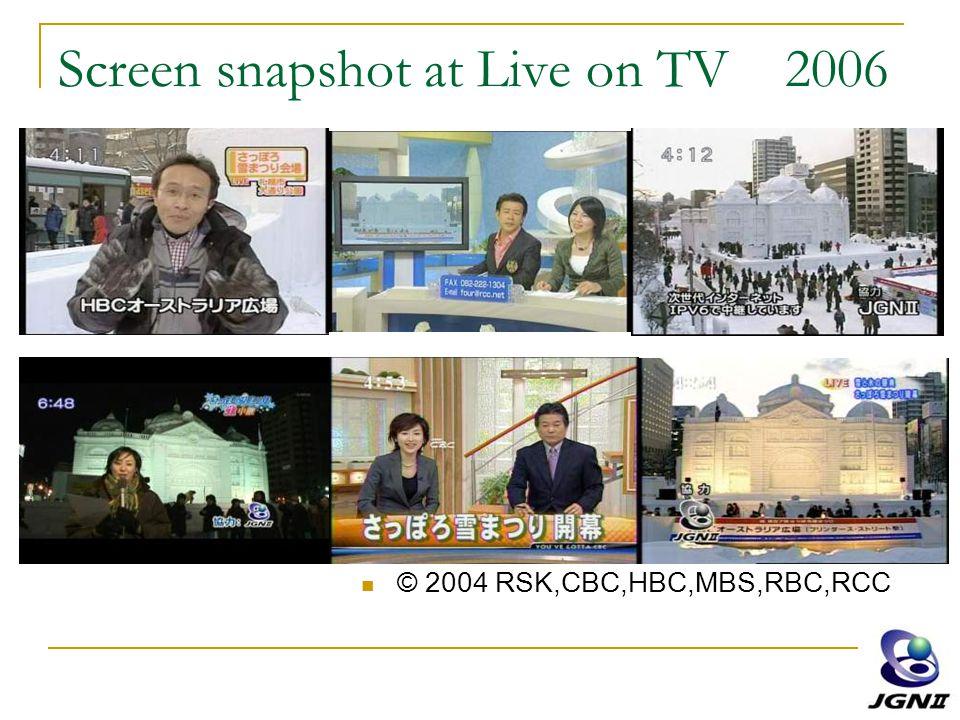 Screen snapshot at Live on TV 2006 © 2004 RSK,CBC,HBC,MBS,RBC,RCC