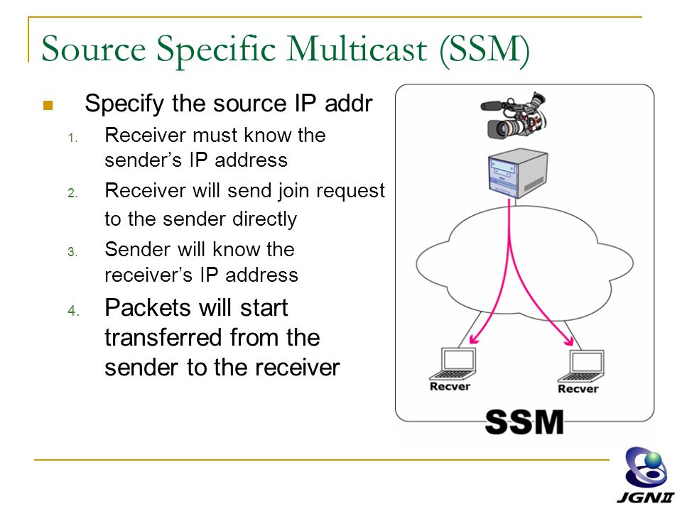 Source Specific Multicast (SSM) Specify the source IP addr 1. Receiver must know the sender's IP address 2. Receiver will send join request to the sen