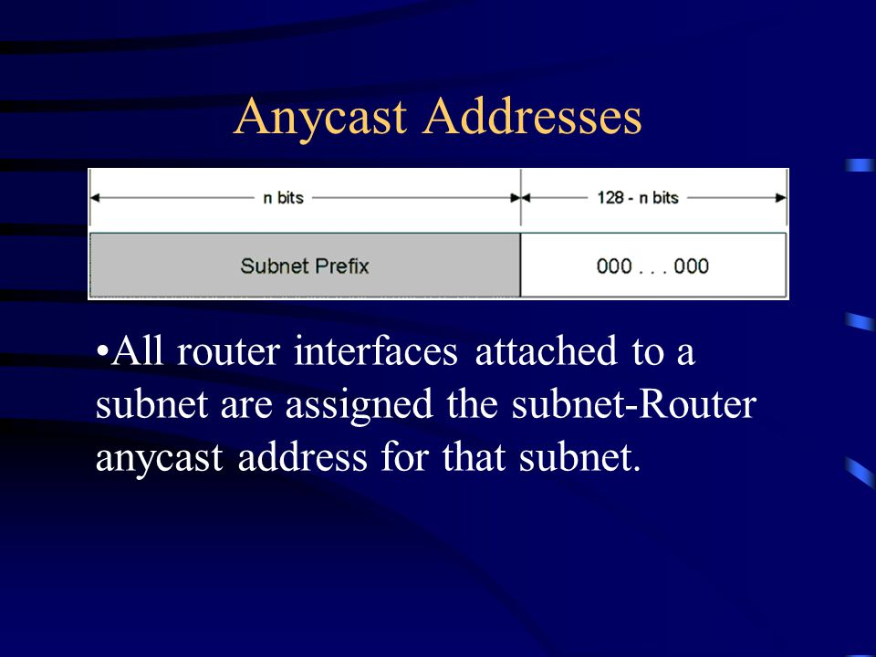 Anycast Addresses All router interfaces attached to a subnet are assigned the subnet-Router anycast address for that subnet.