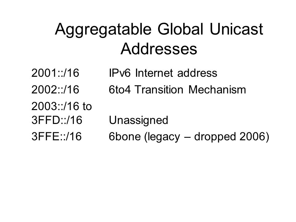 Aggregatable Global Unicast Addresses 2001::/16IPv6 Internet address 2002::/166to4 Transition Mechanism 2003::/16 to 3FFD::/16Unassigned 3FFE::/166bone (legacy – dropped 2006)