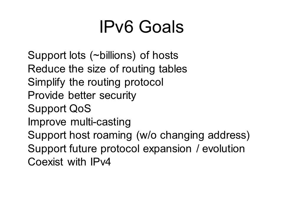 IPv6 Special Addresses Loopback address –0:0:0:0:0:0:0:1 Reserved request address –0:0:0:0:0:0:0:0