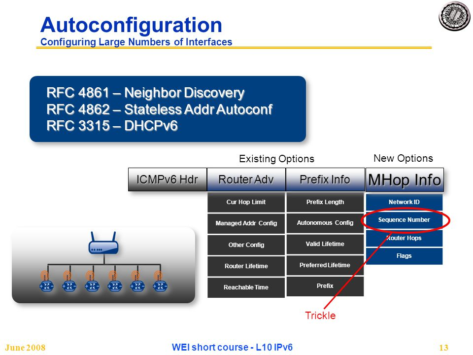 June 2008WEI short course - L10 IPv613 Autoconfiguration Configuring Large Numbers of Interfaces Cur Hop Limit Managed Addr Config Other Config Router Lifetime Reachable Time Prefix Length Autonomous Config Valid Lifetime Preferred Lifetime Prefix ICMPv6 Hdr Router Adv Prefix Info RFC 4861 – Neighbor Discovery RFC 4862 – Stateless Addr Autoconf RFC 3315 – DHCPv6 Existing Options New Options Network ID Sequence Number Router Hops Flags MHop Info Trickle