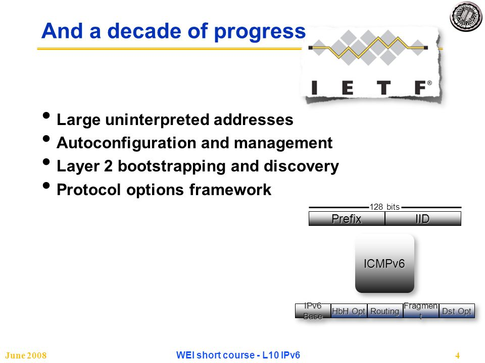 June 2008WEI short course - L10 IPv64 PrefixIID ICMPv6ICMPv6 IPv6 Base HbH Opt RoutingRouting Fragmen t Dst Opt 128 bits And a decade of progress Large uninterpreted addresses Autoconfiguration and management Layer 2 bootstrapping and discovery Protocol options framework