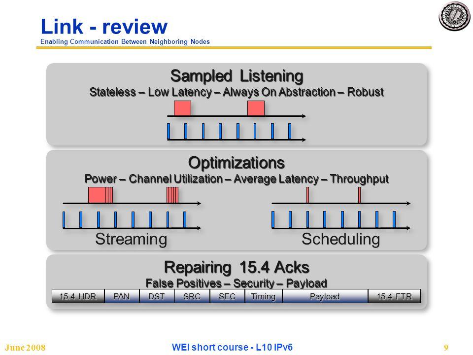 June 2008WEI short course - L10 IPv610 Adaptation Efficient Transmission of IPv6 Datagrams Problem: Small Link MTU, Large IPv6 Datagrams Adaptation Layers ATM, FireWire, BNEP Datagram Segmentation, Subnetwork Forwarding Header Compression Flow-based (IPHC, ROHC) Stateless, shared context (STHD, HHC) 802.15.4 Link IPv6 Datagram (up to 1280 bytes) IPv6 Datagram (up to 1280 bytes) 127 Byte MTU 250 kbps