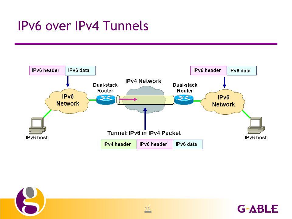 11 IPv6 over IPv4 Tunnels IPv4 Network IPv6 Network IPv6 Network IPv6 header IPv6 data IPv6 header IPv6 data IPv4 header IPv6 header IPv6 data Tunnel: IPv6 in IPv4 Packet Dual-stack Router Dual-stack Router IPv6 host