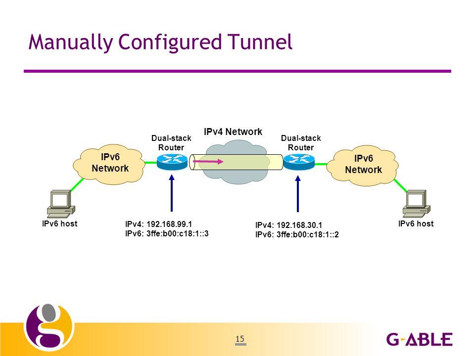 15 Manually Configured Tunnel IPv4 Network IPv6 Network IPv6 Network IPv4: 192.168.99.1 IPv6: 3ffe:b00:c18:1::3 Dual-stack Router Dual-stack Router IPv6 host IPv4: 192.168.30.1 IPv6: 3ffe:b00:c18:1::2
