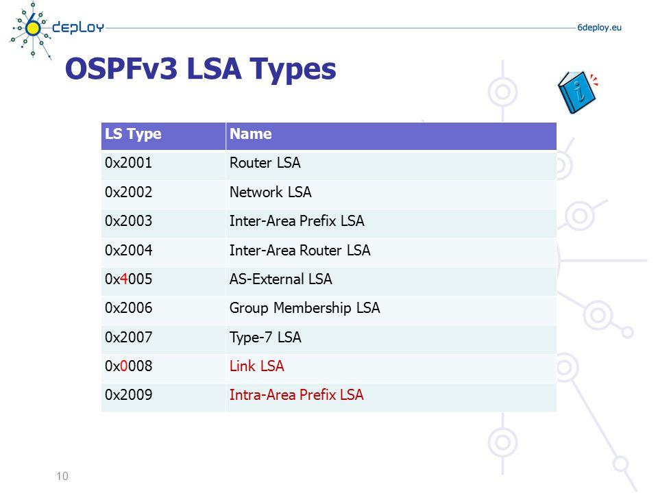 OSPFv3 LSA Types LS TypeName 0x2001Router LSA 0x2002Network LSA 0x2003Inter-Area Prefix LSA 0x2004Inter-Area Router LSA 0x4005AS-External LSA 0x2006Gr
