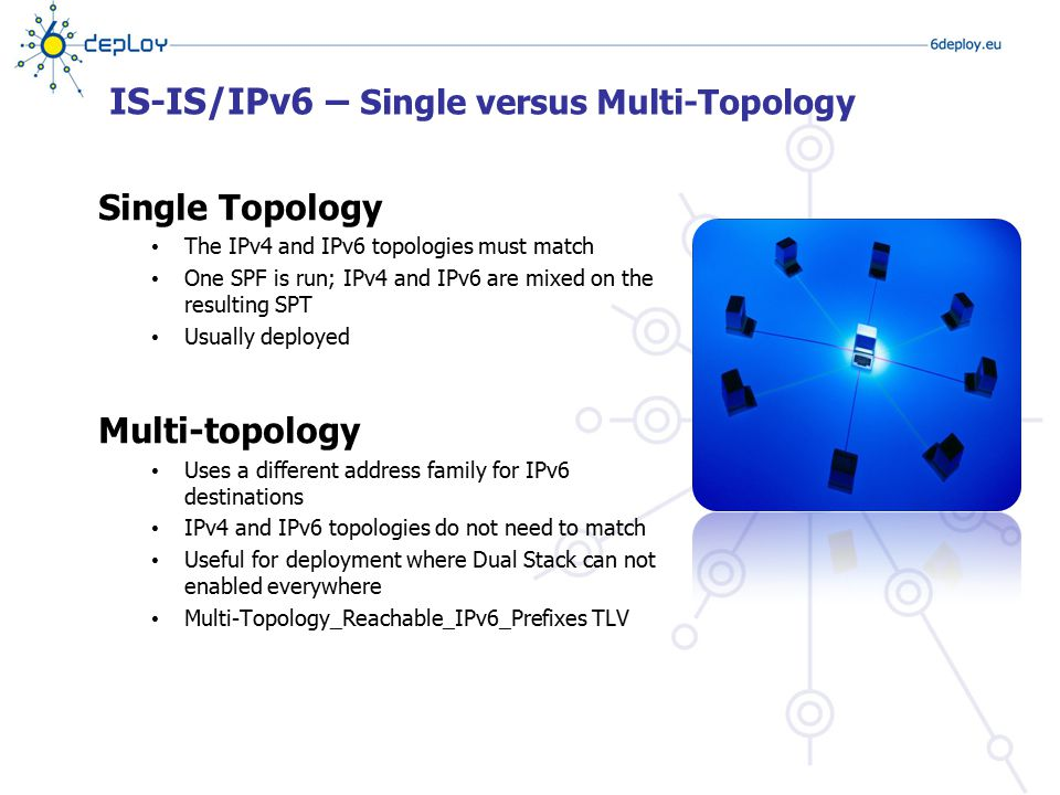 IS-IS/IPv6 – Single versus Multi-Topology Single Topology The IPv4 and IPv6 topologies must match One SPF is run; IPv4 and IPv6 are mixed on the resul
