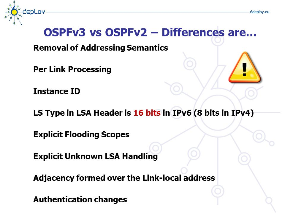 OSPFv3 vs OSPFv2 – Differences are… Removal of Addressing Semantics Per Link Processing Instance ID LS Type in LSA Header is 16 bits in IPv6 (8 bits i