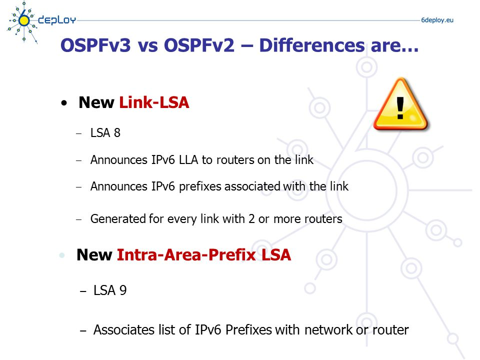 OSPFv3 – Flooding Scope Each LSA now contains two bits indicating the flooding scope AS scope, LSA is flooded throughout the AS Area scope, LSA is flooded only within an area Link-local scope, LSA is flooded only on the local link Indicated by S bit is LSA Link State Type Field S2S1Flooding Scope 00Link-Local 01Area 10AS (Routing Domain) 11Reserved