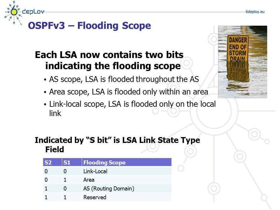 OSPFv3 – Flooding Scope – Cntd.