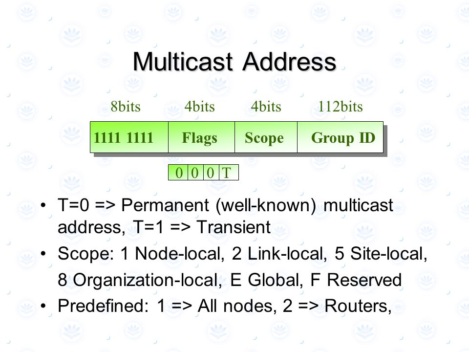 Multicast Address T=0 => Permanent (well-known) multicast address, T=1 => Transient Scope: 1 Node-local, 2 Link-local, 5 Site-local, 8 Organization-local, E Global, F Reserved Predefined: 1 => All nodes, 2 => Routers, 0 0 0 T 1111 1111 Flags Scope Group ID 4bits8bits112bits4bits