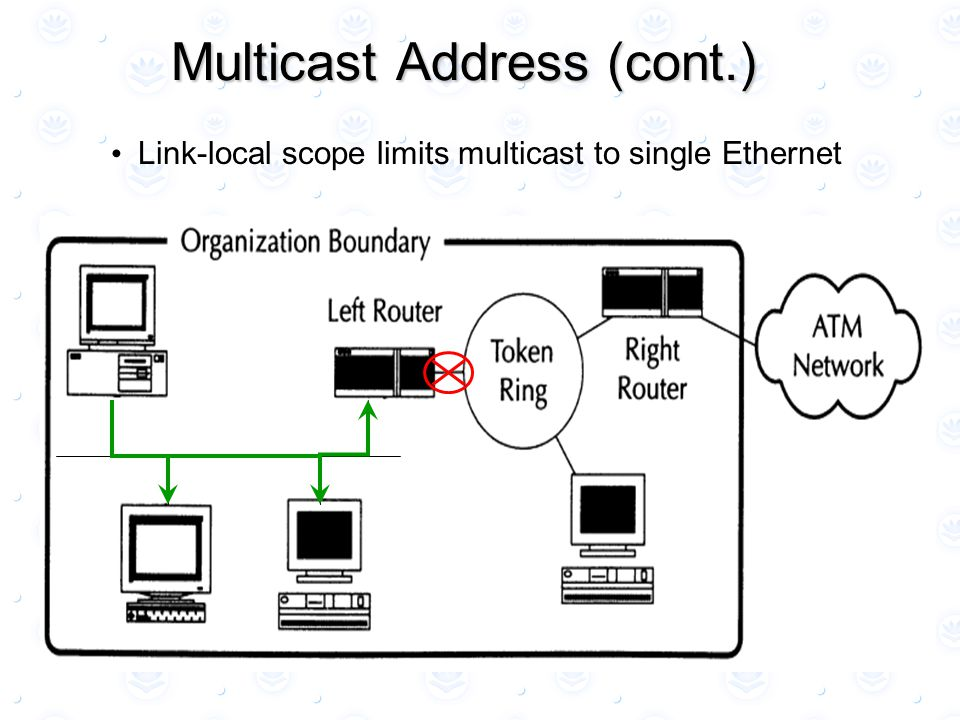 Multicast Address (cont.) Link-local scope limits multicast to single Ethernet