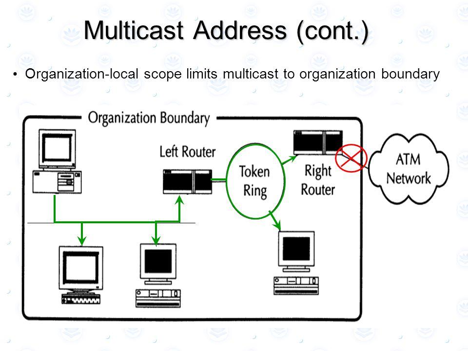 Multicast Address (cont.) Organization-local scope limits multicast to organization boundary
