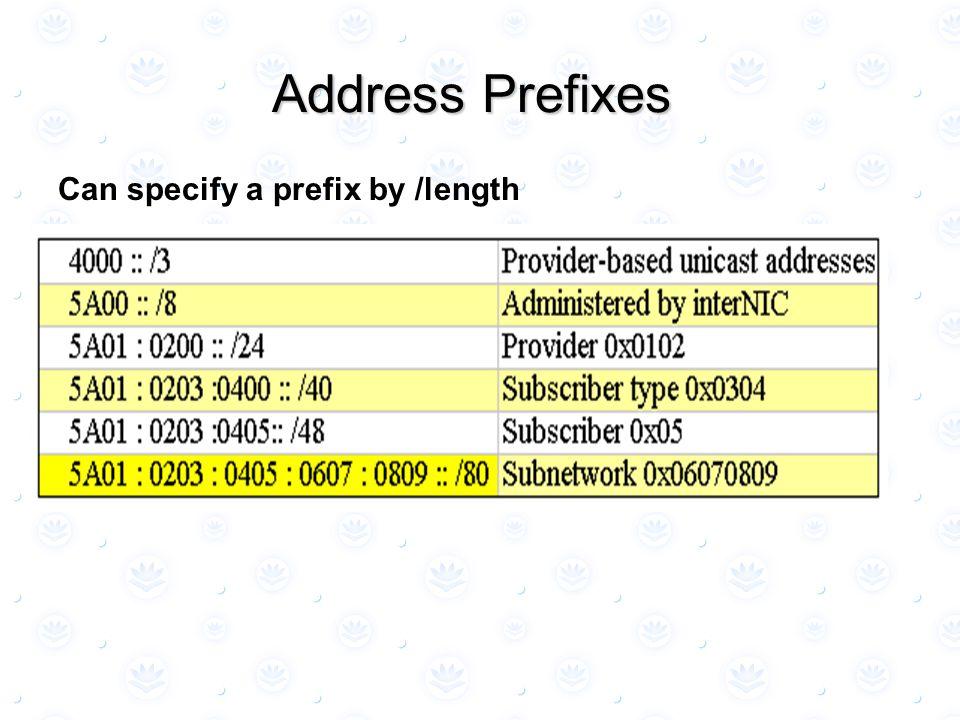 Address Prefixes Can specify a prefix by /length