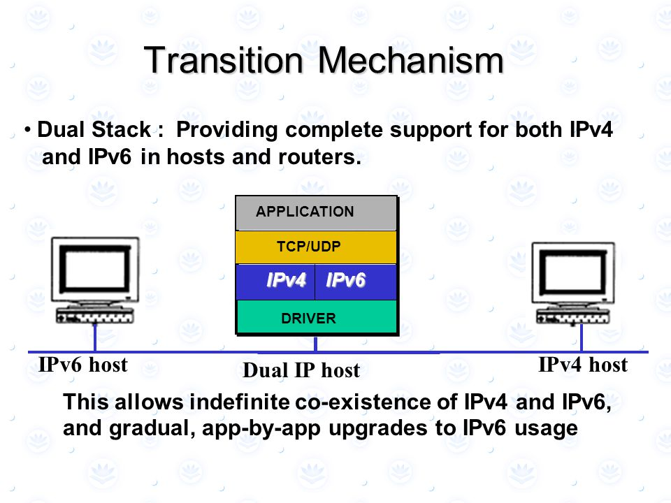 Dual Stack : Providing complete support for both IPv4 and IPv6 in hosts and routers. Transition Mechanism DRIVER IPv4 IPv6 APPLICATION TCP/UDP This al