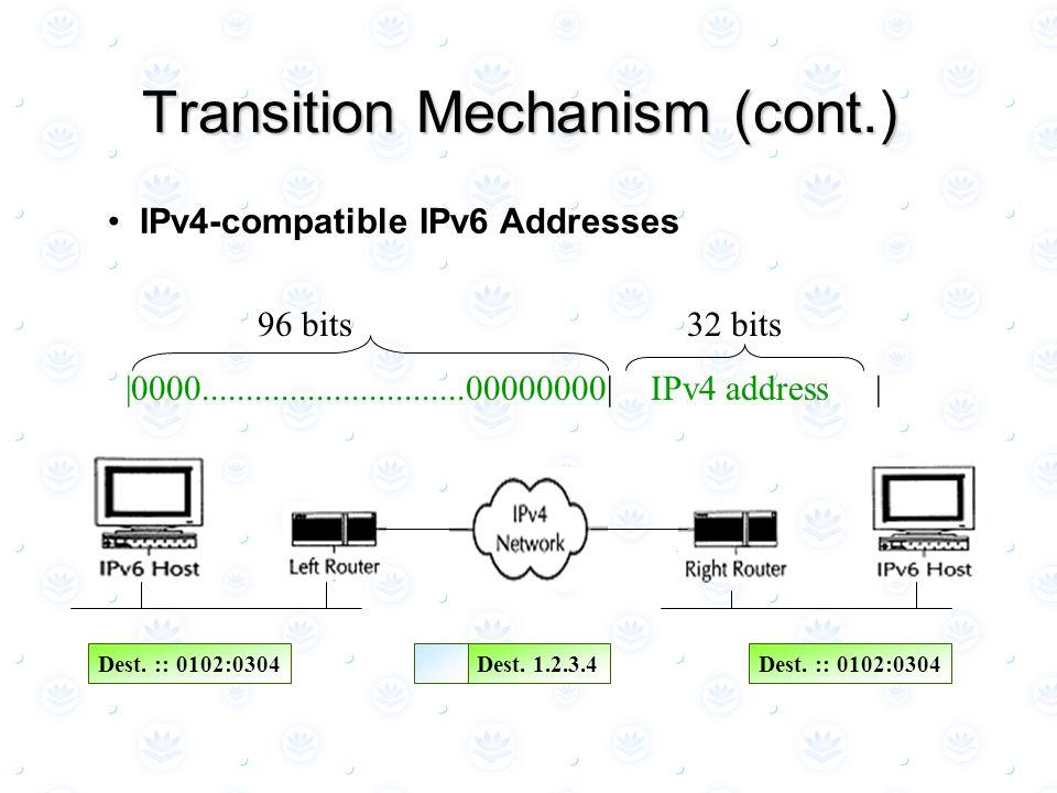 IPv4-compatible IPv6 Addresses 96 bits 32 bits |0000..............................00000000| IPv4 address | Dest.