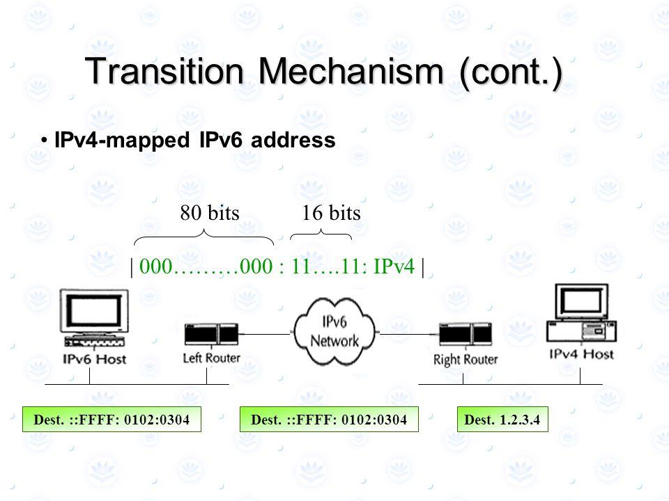 IPv4-mapped IPv6 address Dest. 1.2.3.4 Dest.