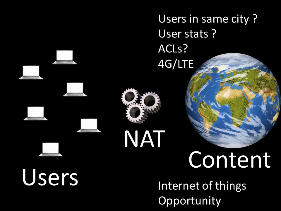 Users NAT Content Users in same city User stats ACLs 4G/LTE Internet of things Opportunity