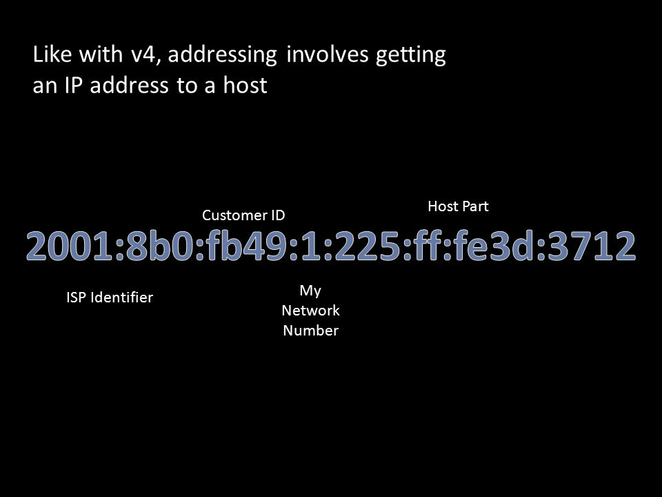 Like with v4, addressing involves getting an IP address to a host ISP Identifier Customer ID My Network Number Host Part
