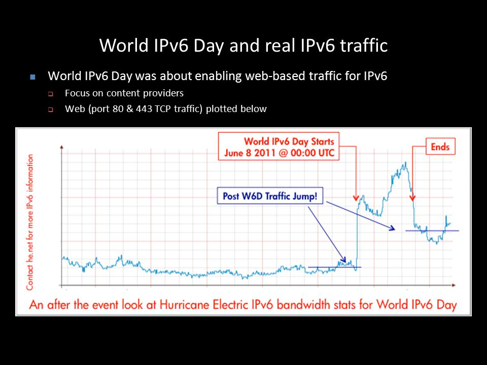 World IPv6 Day and real IPv6 traffic World IPv6 Day was about enabling web-based traffic for IPv6  Focus on content providers  Web (port 80 & 443 TCP traffic) plotted below