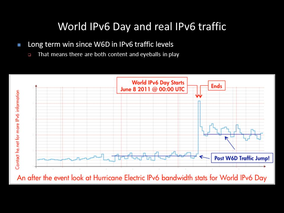 World IPv6 Day and real IPv6 traffic Long term win since W6D in IPv6 traffic levels  That means there are both content and eyeballs in play